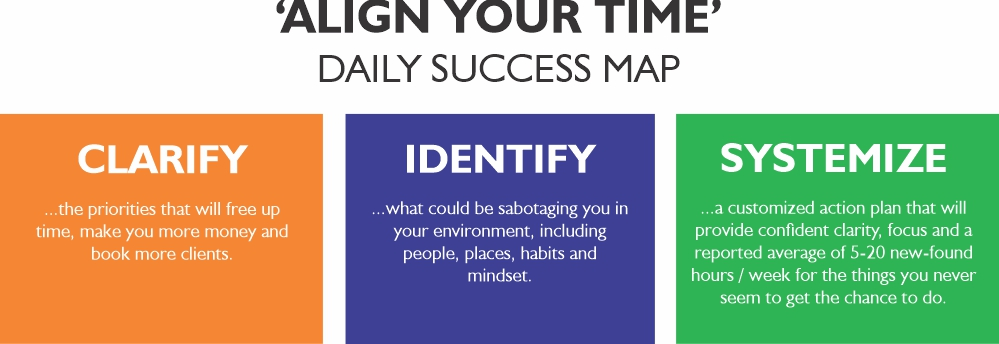 Align your time success map